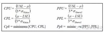 CPK vs. PPK | 谈CPK 与 PPK的差异