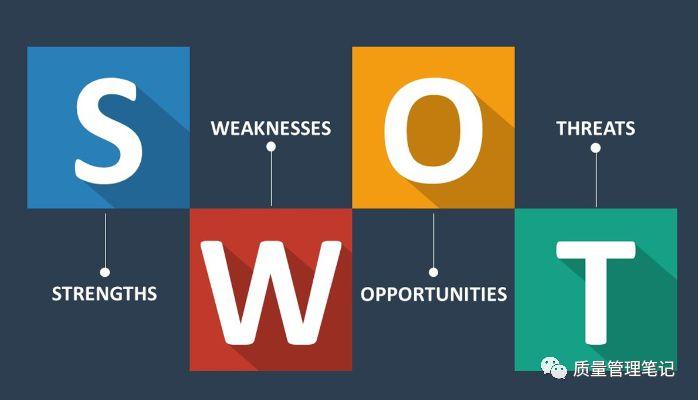 职场常用7大分析工具