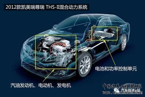 并联、混联动力汽车的解释及比较(详细)