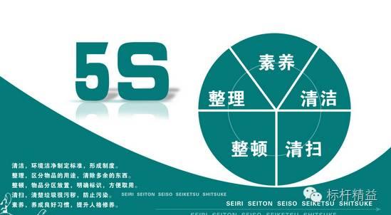 """5S,6S,7S,8S……咱们企业真的需要这么多""""S""""吗?"""