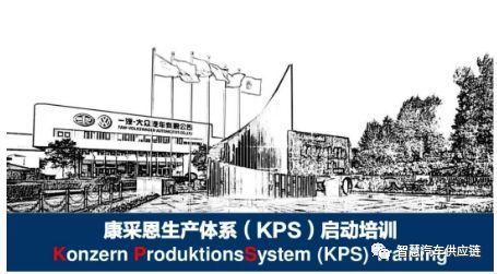 德国大众精益生产体系康采恩(Konzern)KPS 培训资料