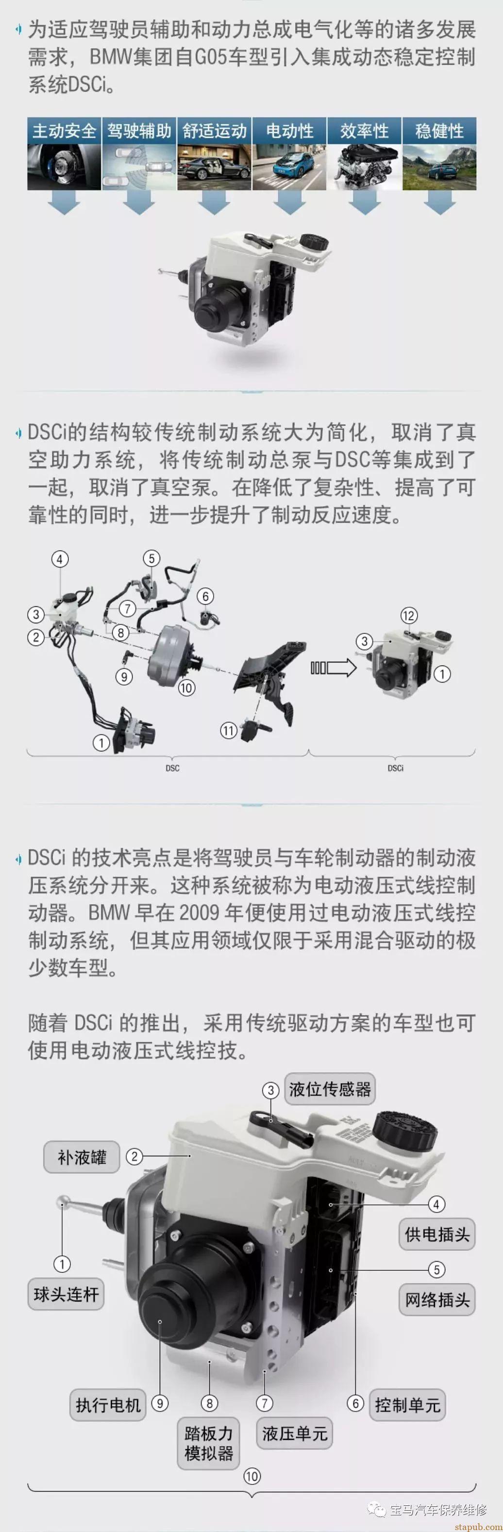 宝马全新制动系统DSCi技术亮点解析