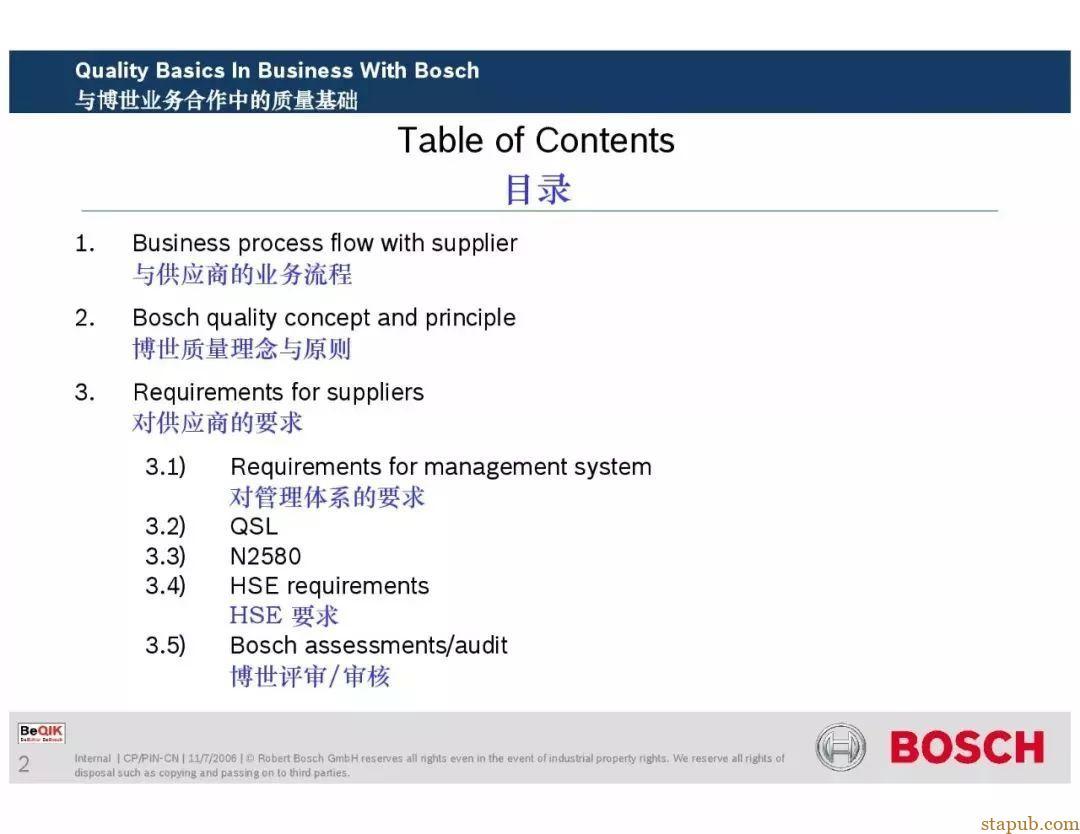 Bosch博世供应商质量管理培训资料