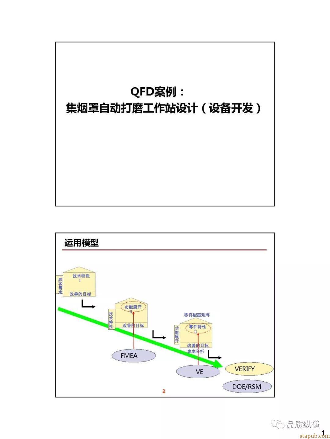 QFD–设备开发案例(PPT)