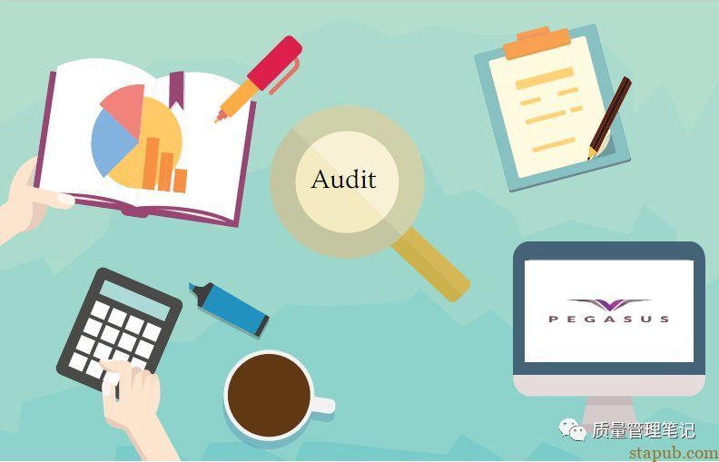 一文读懂 Quality Audit : 质量审核