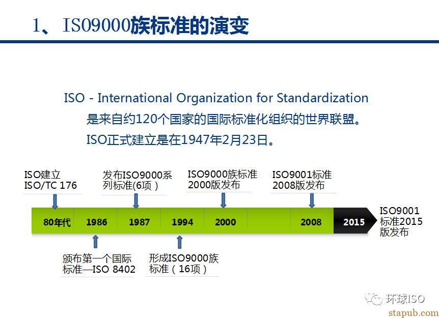 IATF 16949:2016 标准解析(一)