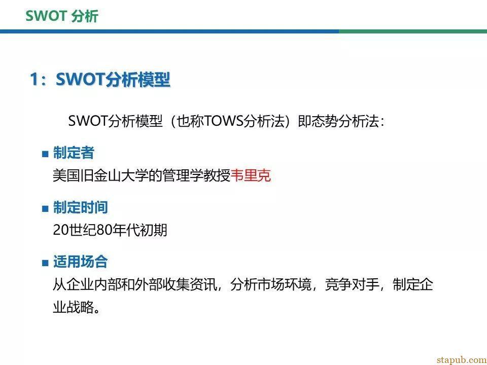 简单实用的SWOT分析法