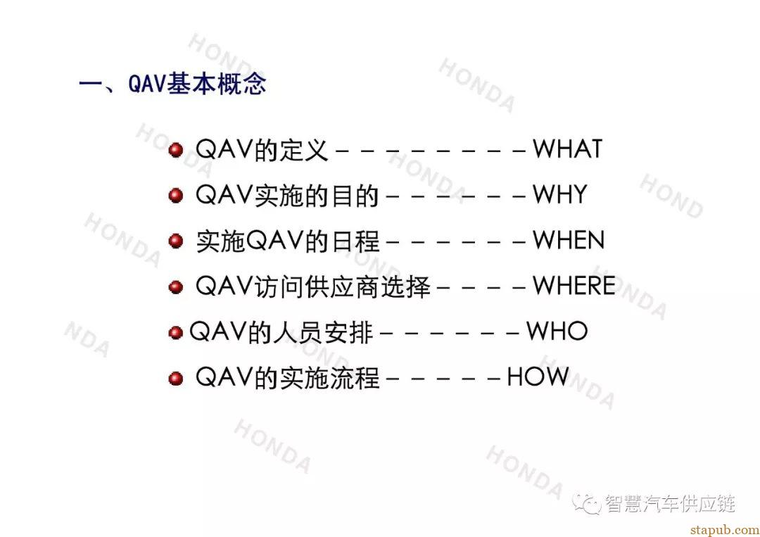本田QAV开展要点培训讲义