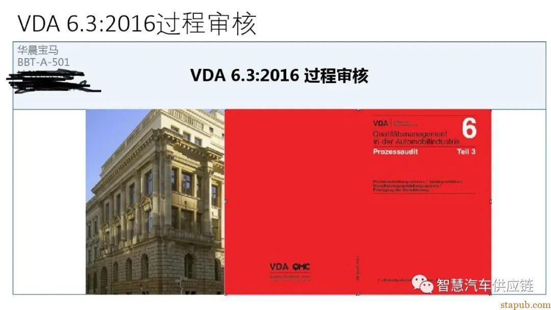 VDA6.3:2016过程审核培训教材—宝马汽车