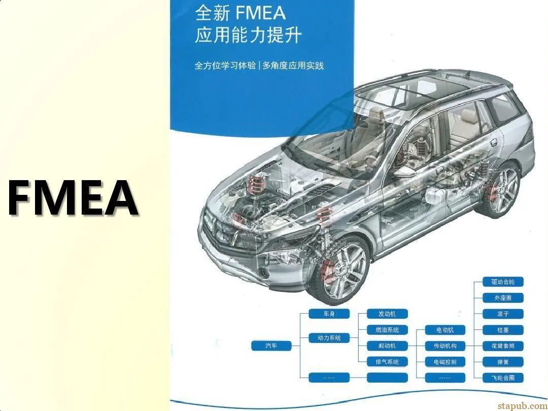 一文读懂新版FMEA七步法