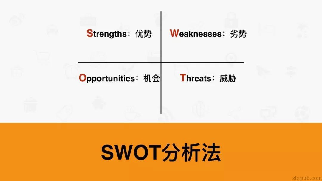 7个人生工具:SWOT、PDCA、6W2H、SMART、WBS、时间管理、二八原则